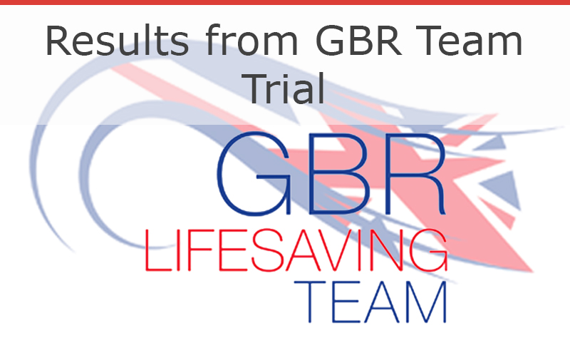 GB Trial Results